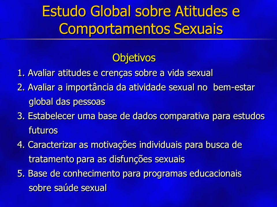 Estudos sobre uma vida sexual inativa