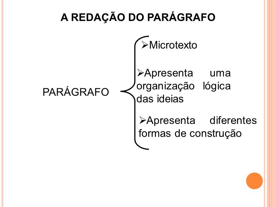 A REDAÇÃO DO PARÁGRAFO Microtexto. Apresenta uma organização lógica das ideias.