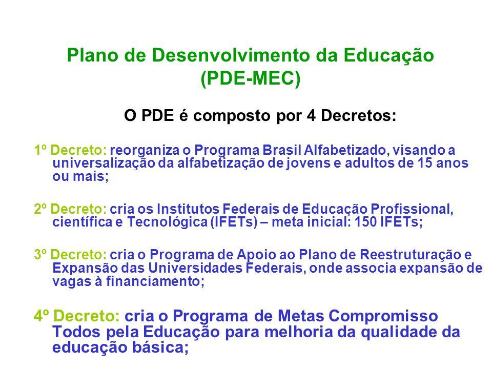 Plano de Desenvolvimento da Educação (PDE-MEC)