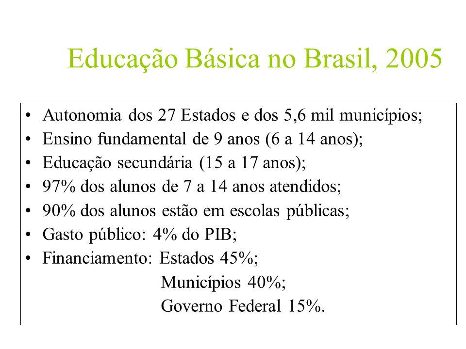 Educação Básica no Brasil, 2005