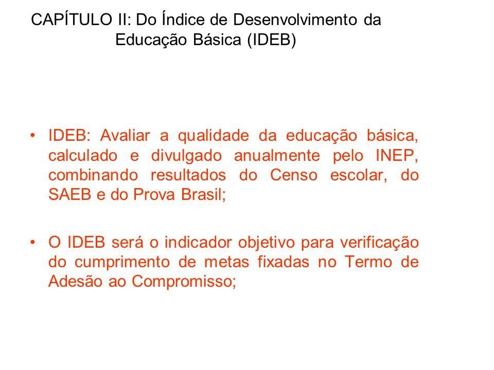 CAPÍTULO II: Do Índice de Desenvolvimento da Educação Básica (IDEB)