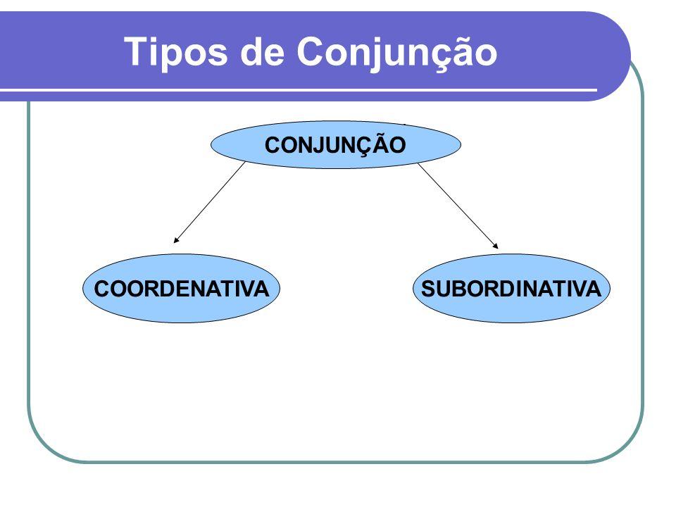 Tipos de Conjunção CONJUNÇÃO CONJUNÇÃO COORDENATIVA SUBORDINATIVA