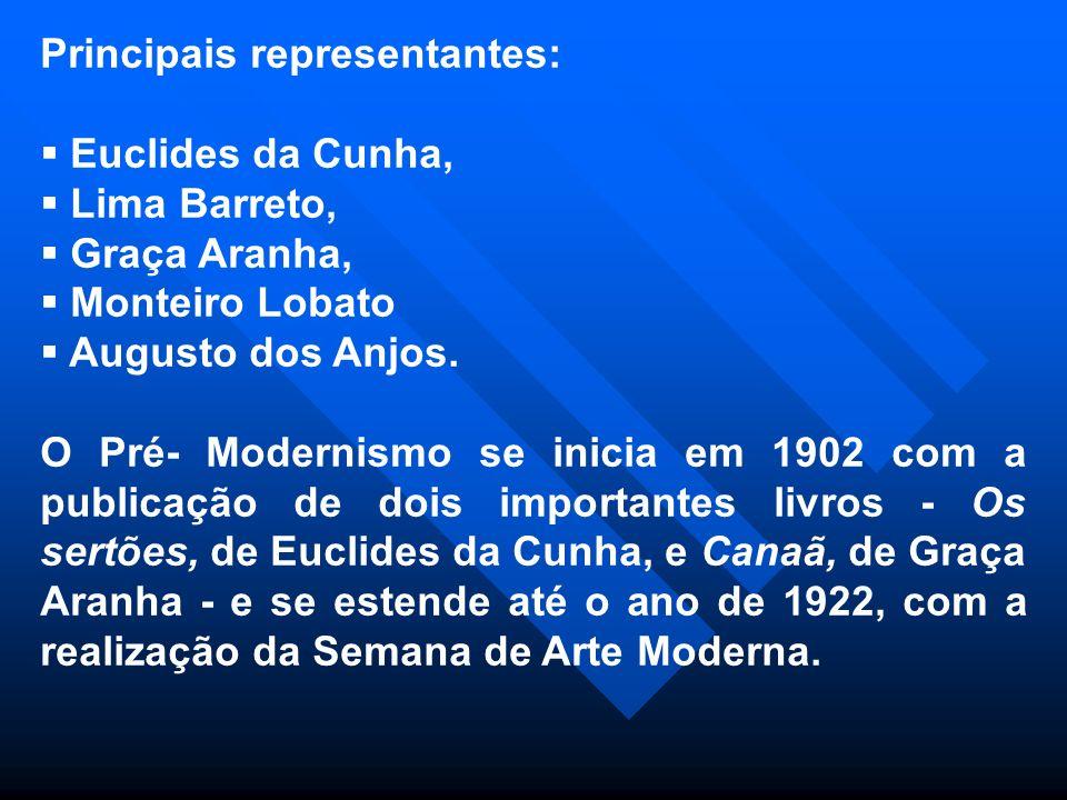 Principais representantes: