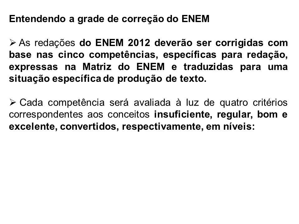 Entendendo a grade de correção do ENEM