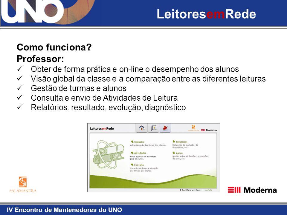LeitoresemRede Como funciona Professor:
