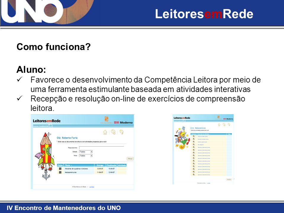 LeitoresemRede Como funciona Aluno: