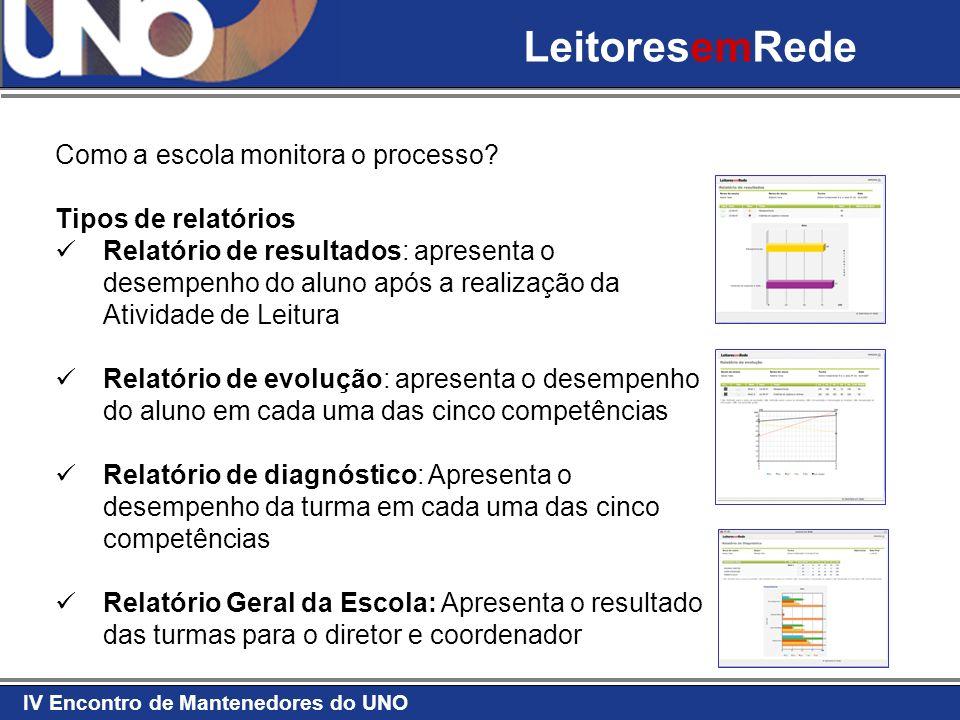 LeitoresemRede Como a escola monitora o processo Tipos de relatórios