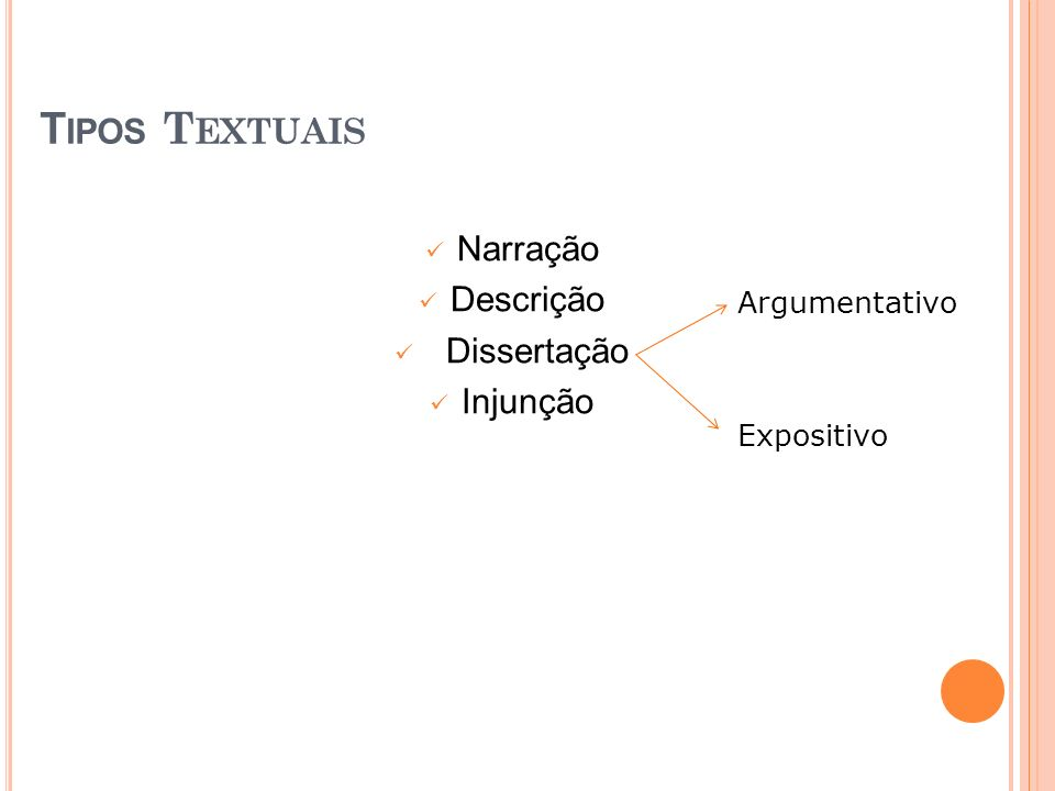 Tipos Textuais Narração Descrição Dissertação Injunção Argumentativo