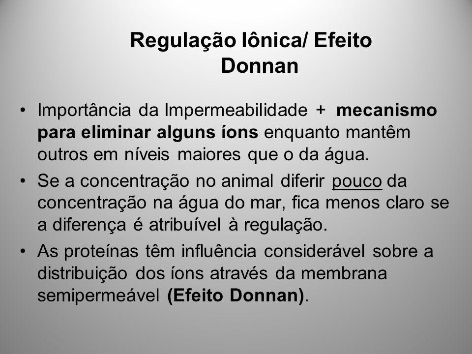 Regulação Iônica/ Efeito Donnan