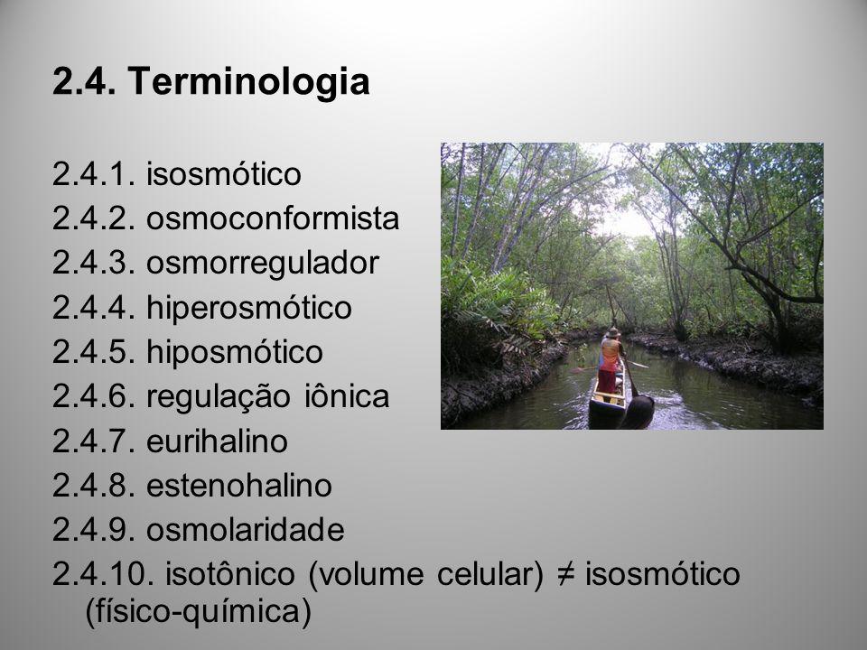 2.4. Terminologia 2.4.1. isosmótico 2.4.2. osmoconformista