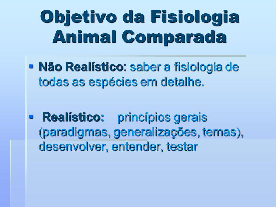 Objetivo da Fisiologia Animal Comparada