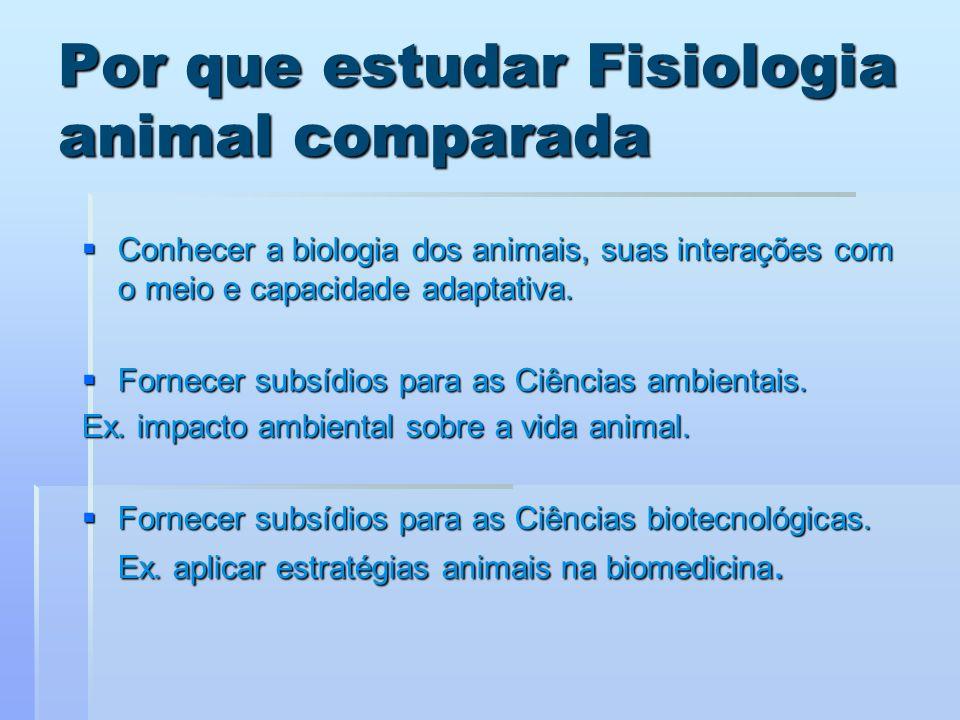 Por que estudar Fisiologia animal comparada