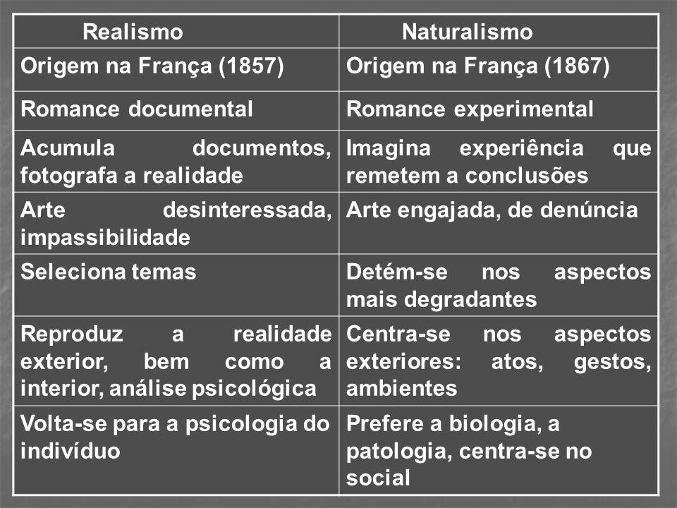 Realismo Naturalismo. Origem na França (1857) Origem na França (1867) Romance documental. Romance experimental.