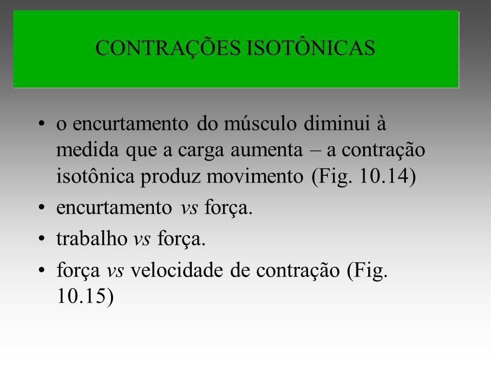 CONTRAÇÕES ISOTÔNICAS