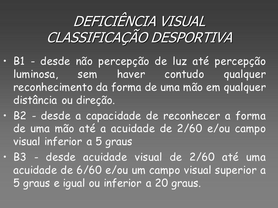DEFICIÊNCIA VISUAL CLASSIFICAÇÃO DESPORTIVA