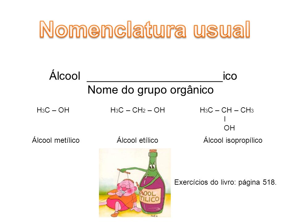 Nomenclatura usual Álcool _____________________ico