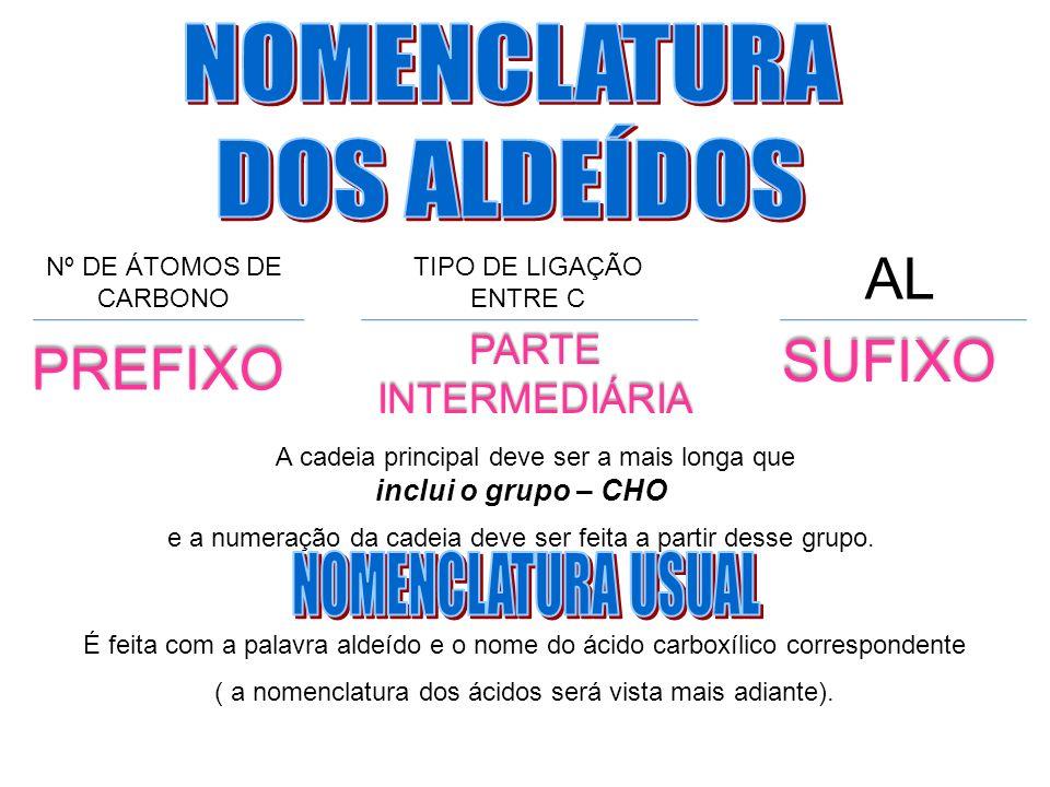 AL SUFIXO PREFIXO NOMENCLATURA DOS ALDEÍDOS NOMENCLATURA USUAL PARTE