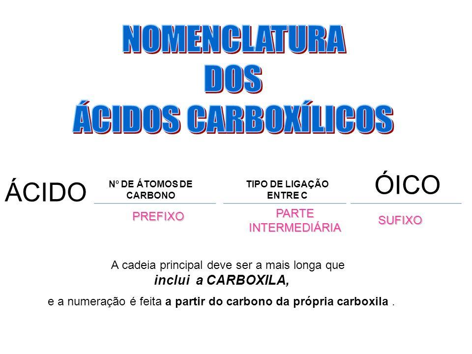 ÓICO ÁCIDO NOMENCLATURA DOS ÁCIDOS CARBOXÍLICOS inclui a CARBOXILA,