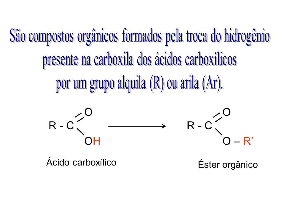 São compostos orgânicos formados pela troca do hidrogênio