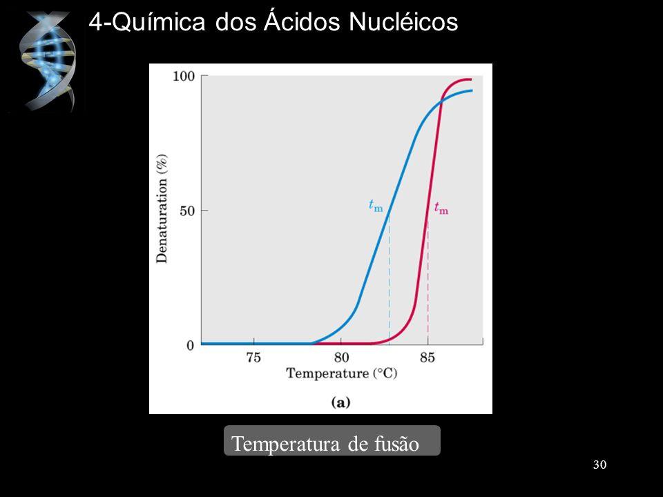 4-Química dos Ácidos Nucléicos