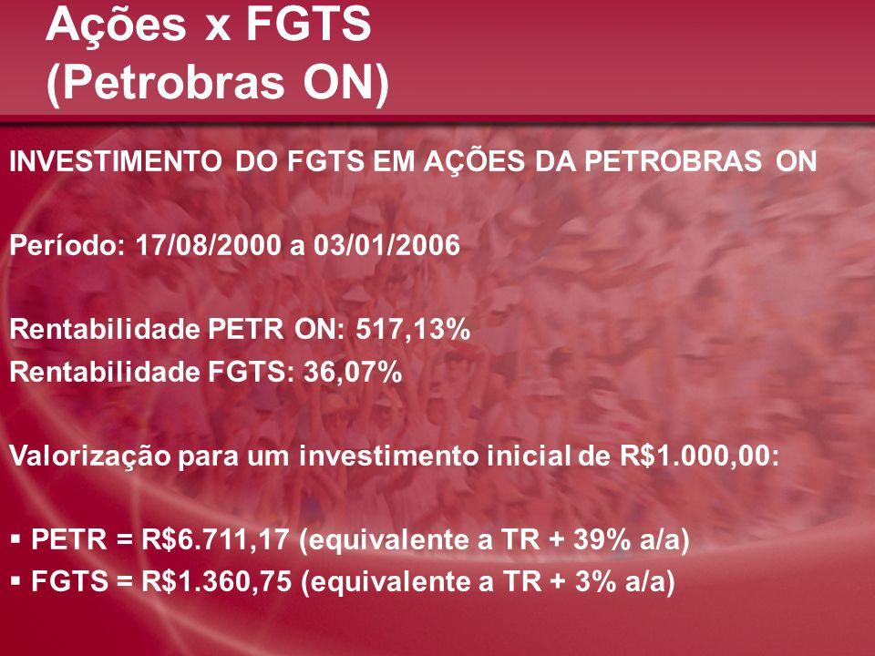 Ações x FGTS (Petrobras ON)