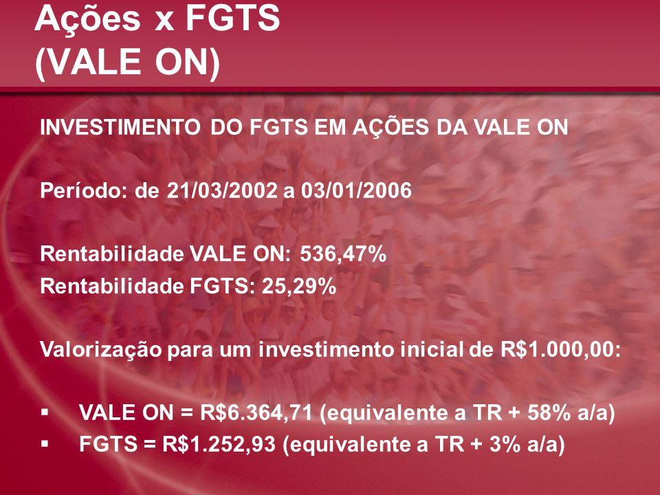 Ações x FGTS (VALE ON) INVESTIMENTO DO FGTS EM AÇÕES DA VALE ON