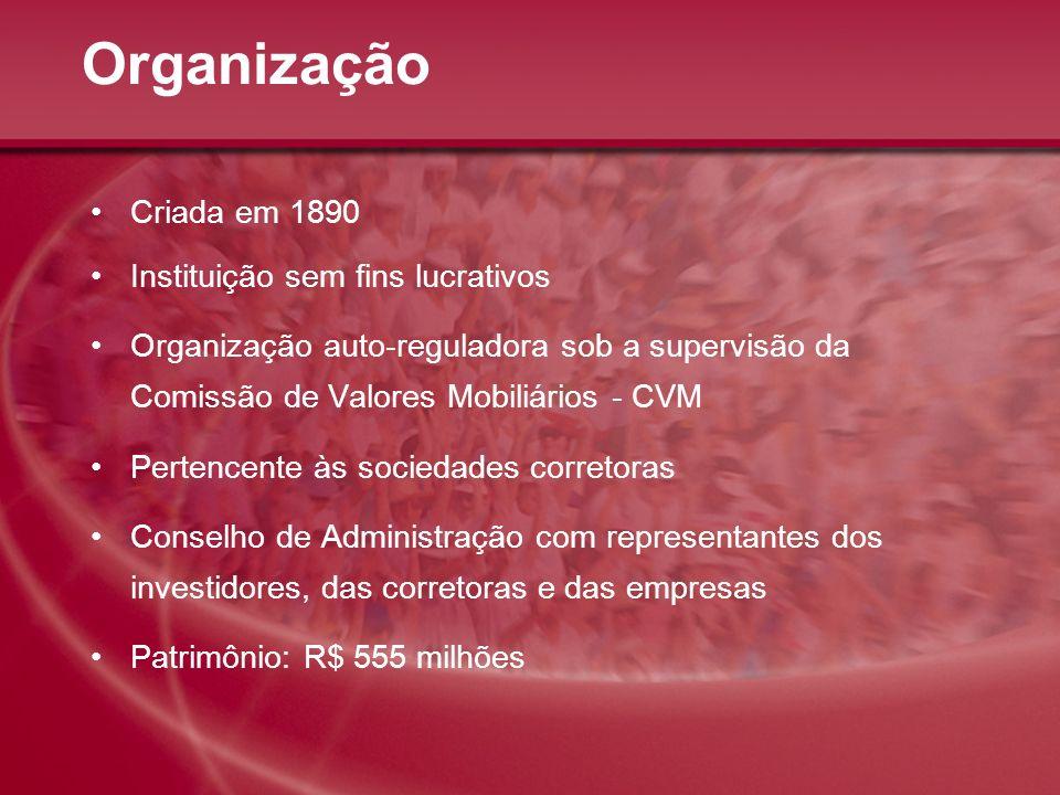 Organização Criada em 1890 Instituição sem fins lucrativos