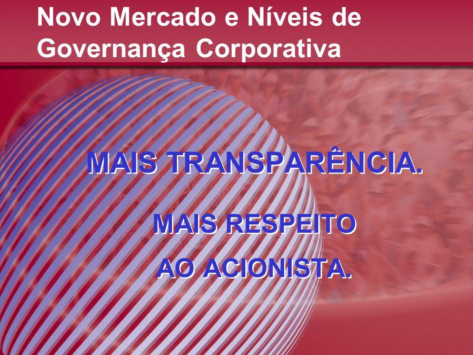 Novo Mercado e Níveis de Governança Corporativa