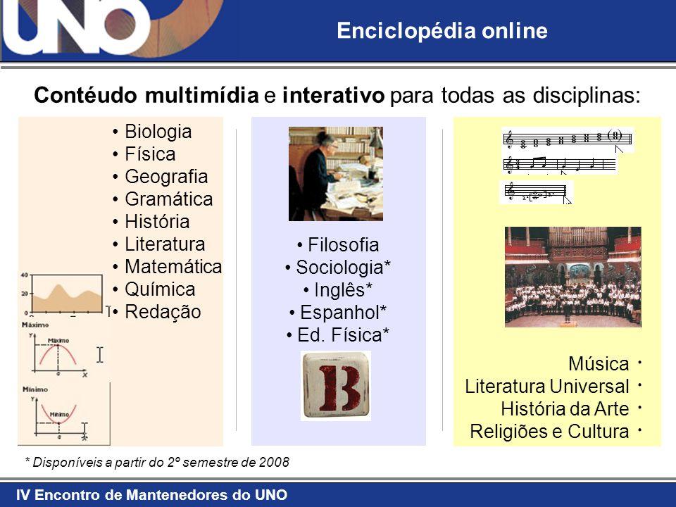 Contéudo multimídia e interativo para todas as disciplinas: