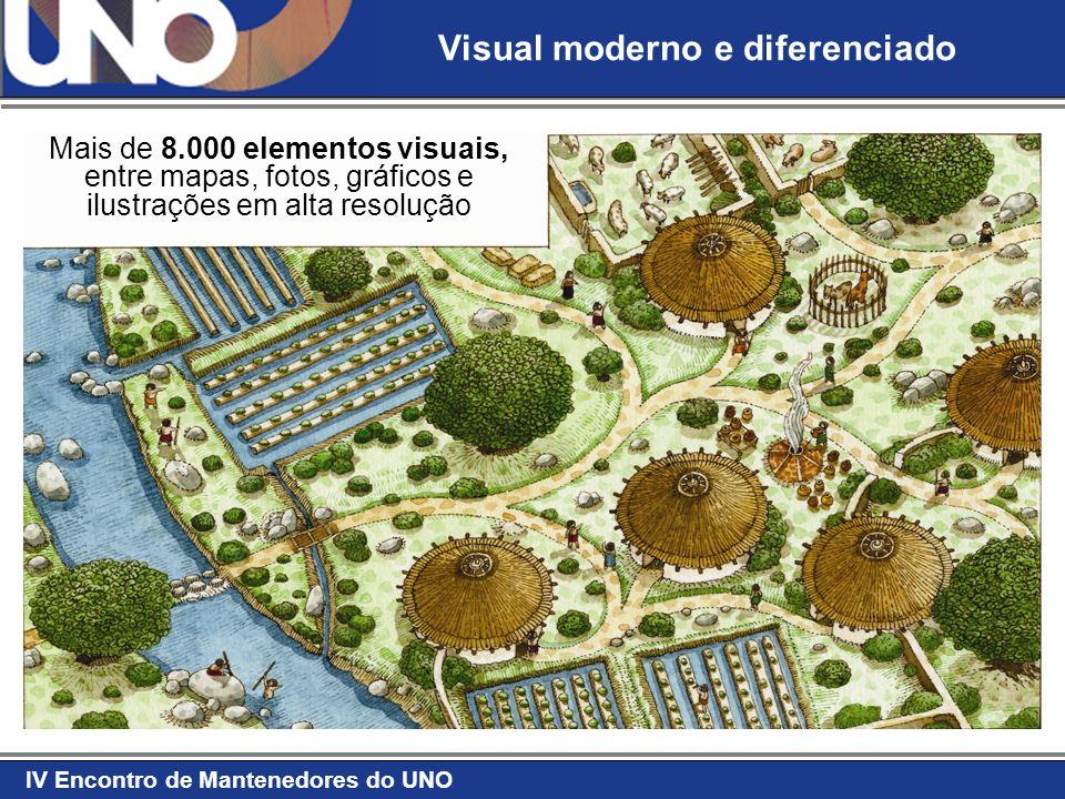 Visual moderno e diferenciado