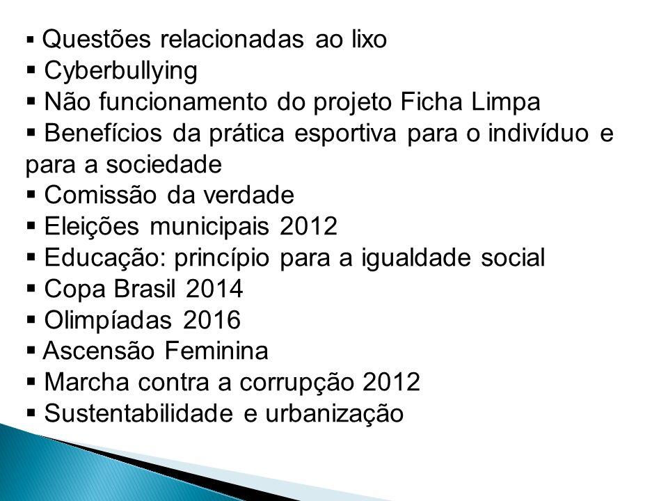 Não funcionamento do projeto Ficha Limpa