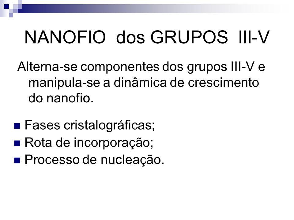 NANOFIO dos GRUPOS III-V