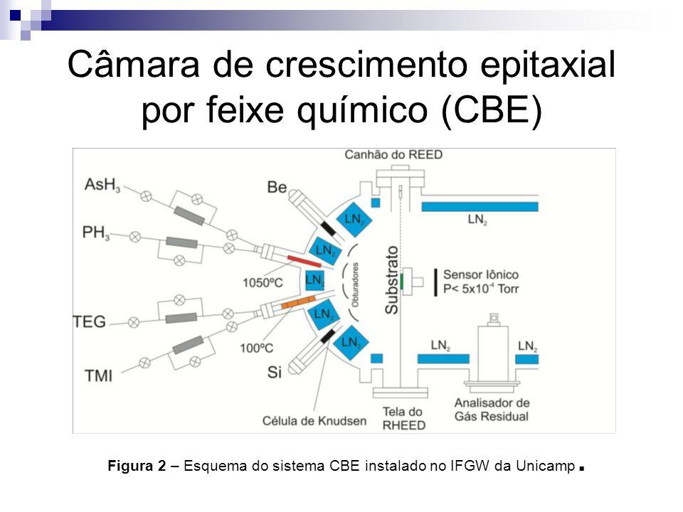 Câmara de crescimento epitaxial por feixe químico (CBE)
