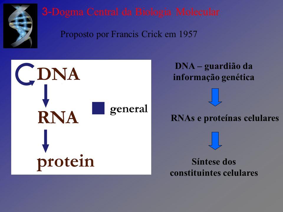 3-Dogma Central da Biologia Molecular