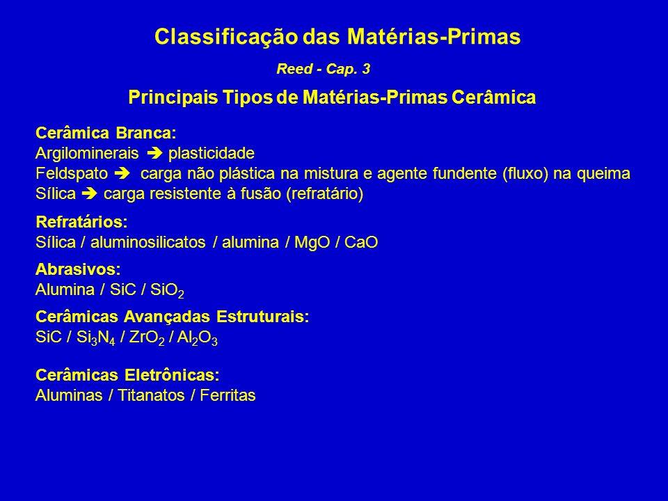 Classificação das Matérias-Primas