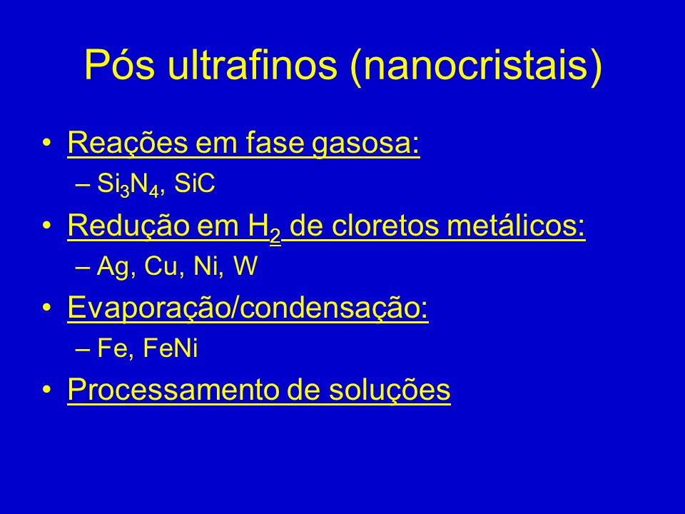 Pós ultrafinos (nanocristais)
