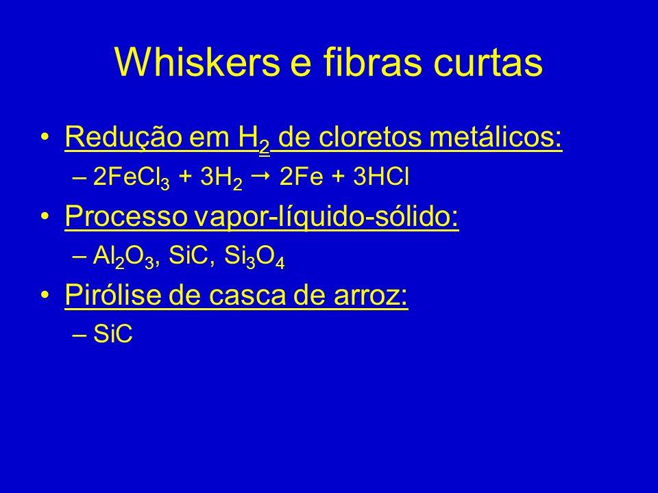Whiskers e fibras curtas