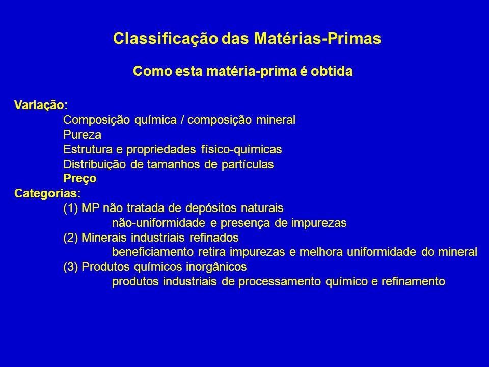 Classificação das Matérias-Primas Como esta matéria-prima é obtida