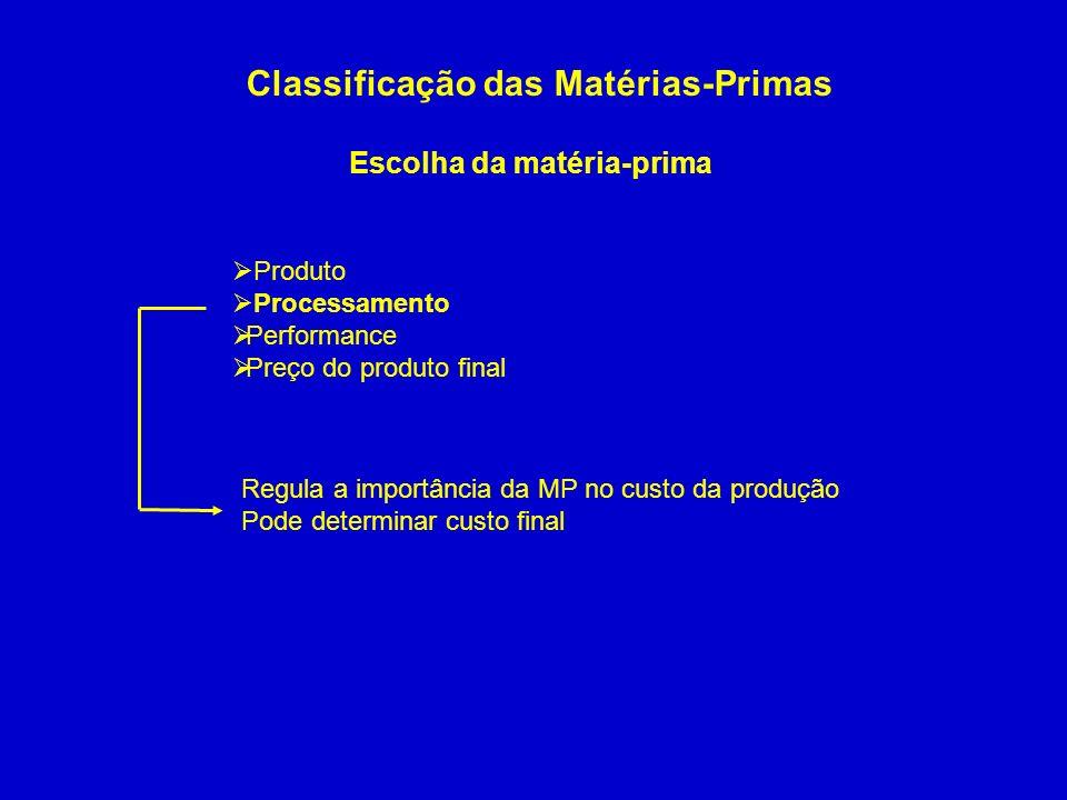 Classificação das Matérias-Primas Escolha da matéria-prima