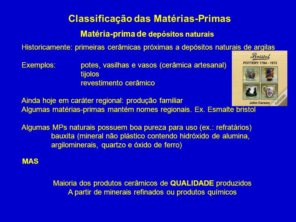 Classificação das Matérias-Primas Matéria-prima de depósitos naturais