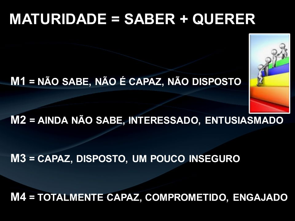 MATURIDADE = SABER + QUERER
