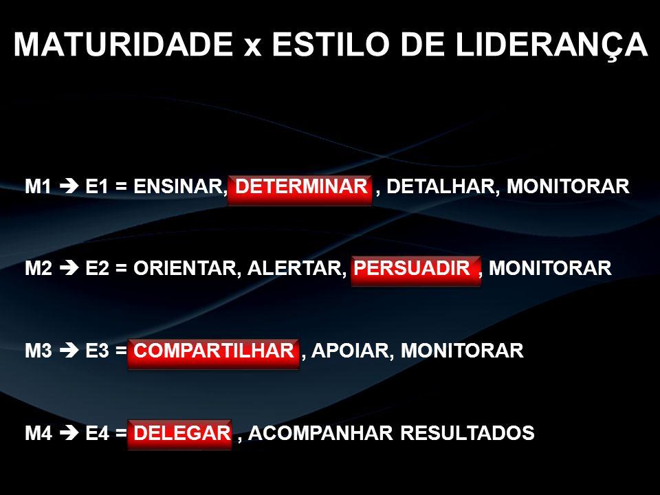 MATURIDADE x ESTILO DE LIDERANÇA