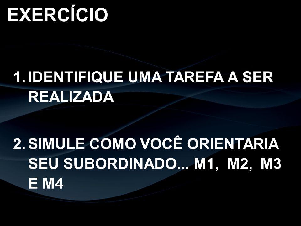 EXERCÍCIO IDENTIFIQUE UMA TAREFA A SER REALIZADA