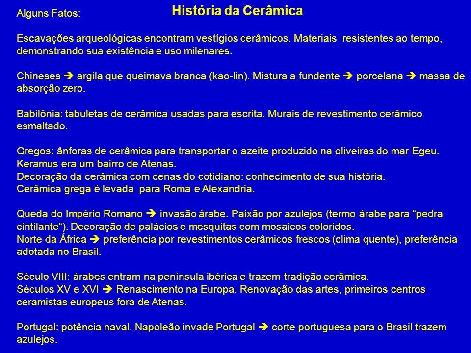 História da Cerâmica Alguns Fatos: