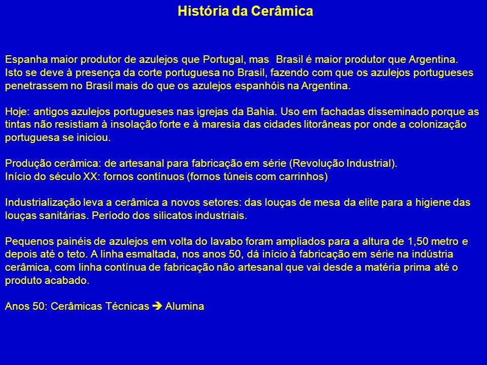 História da CerâmicaEspanha maior produtor de azulejos que Portugal, mas Brasil é maior produtor que Argentina.