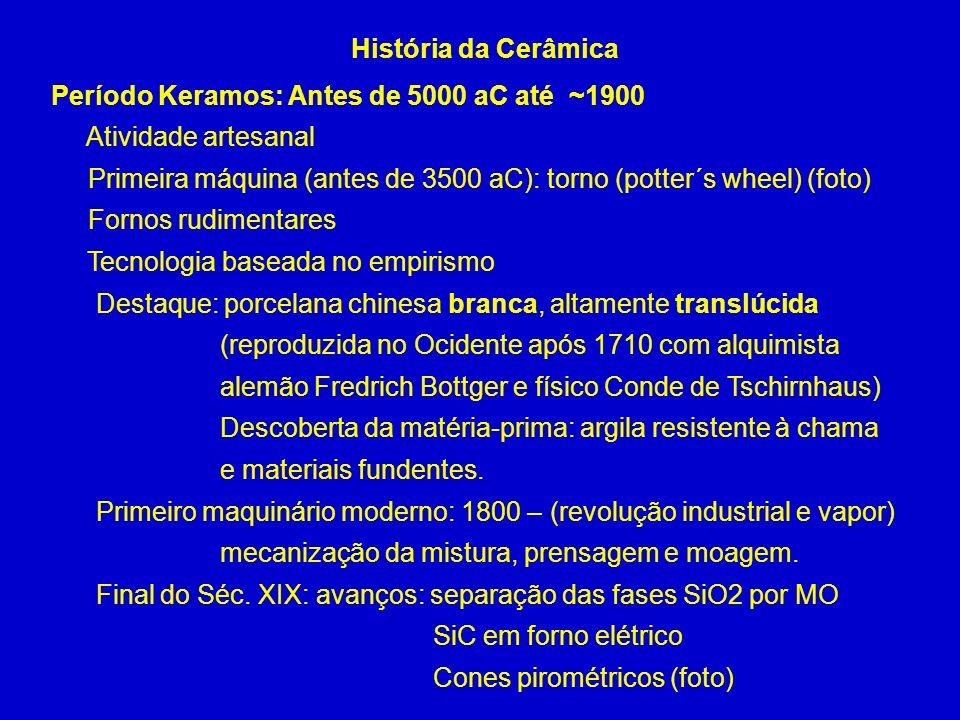 História da Cerâmica Período Keramos: Antes de 5000 aC até ~1900. Atividade artesanal.