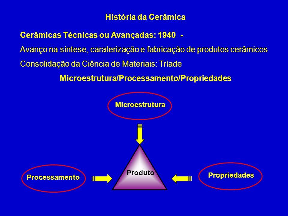 Microestrutura/Processamento/Propriedades