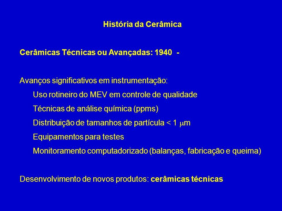 História da Cerâmica Cerâmicas Técnicas ou Avançadas: 1940 - Avanços significativos em instrumentação: