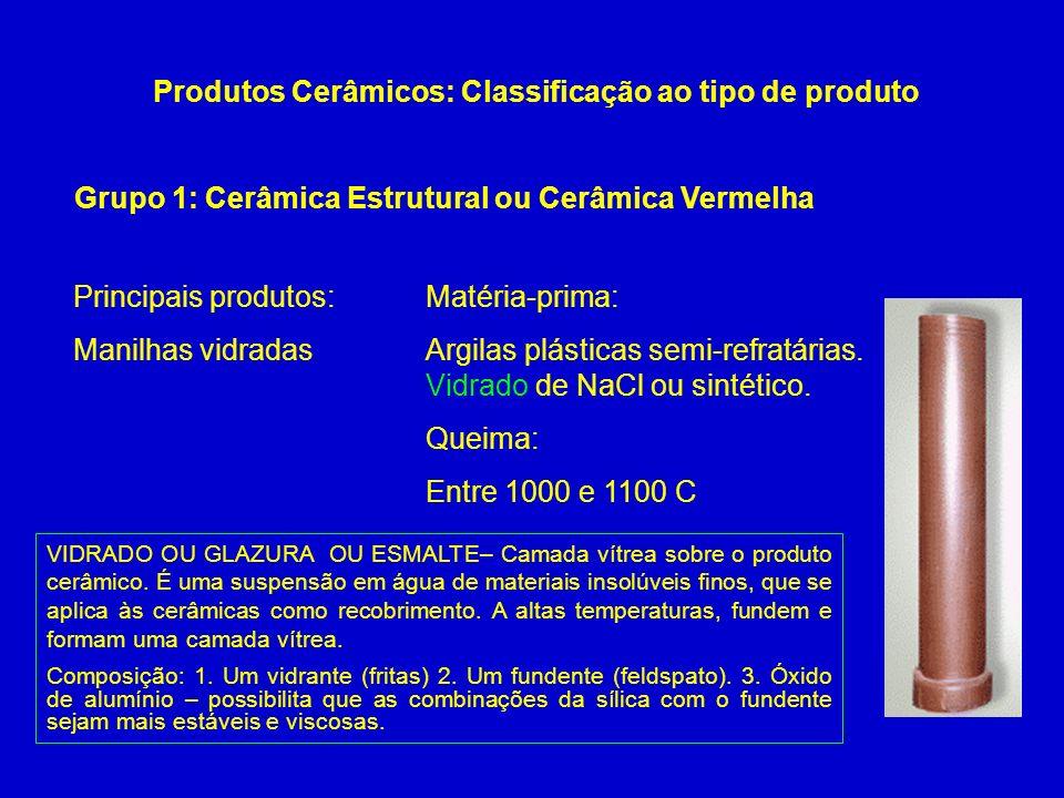 Produtos Cerâmicos: Classificação ao tipo de produto