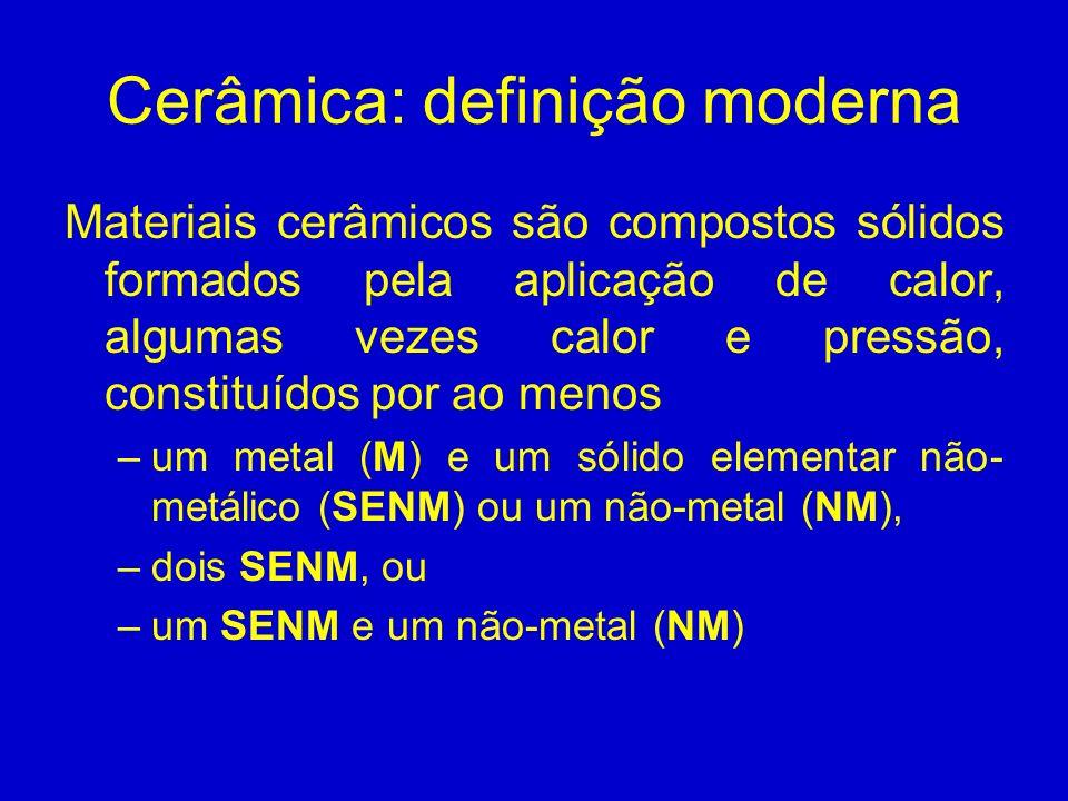 Cerâmica: definição moderna